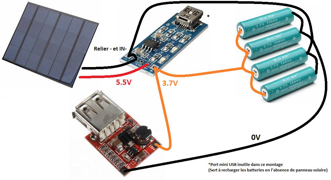 Comment réaliser un chargeur solaire? | Les É